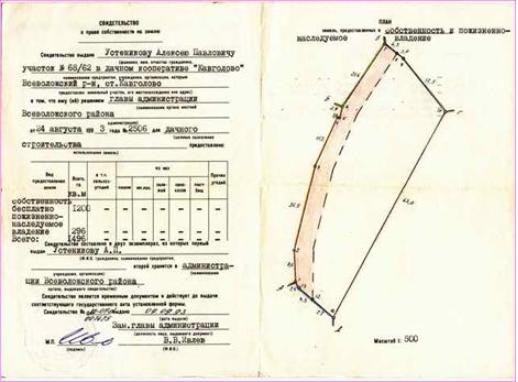 Признание ранее возникших прав на земельные участки