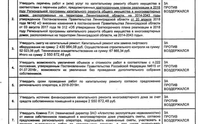 Цена на ремонт квартир - СПб